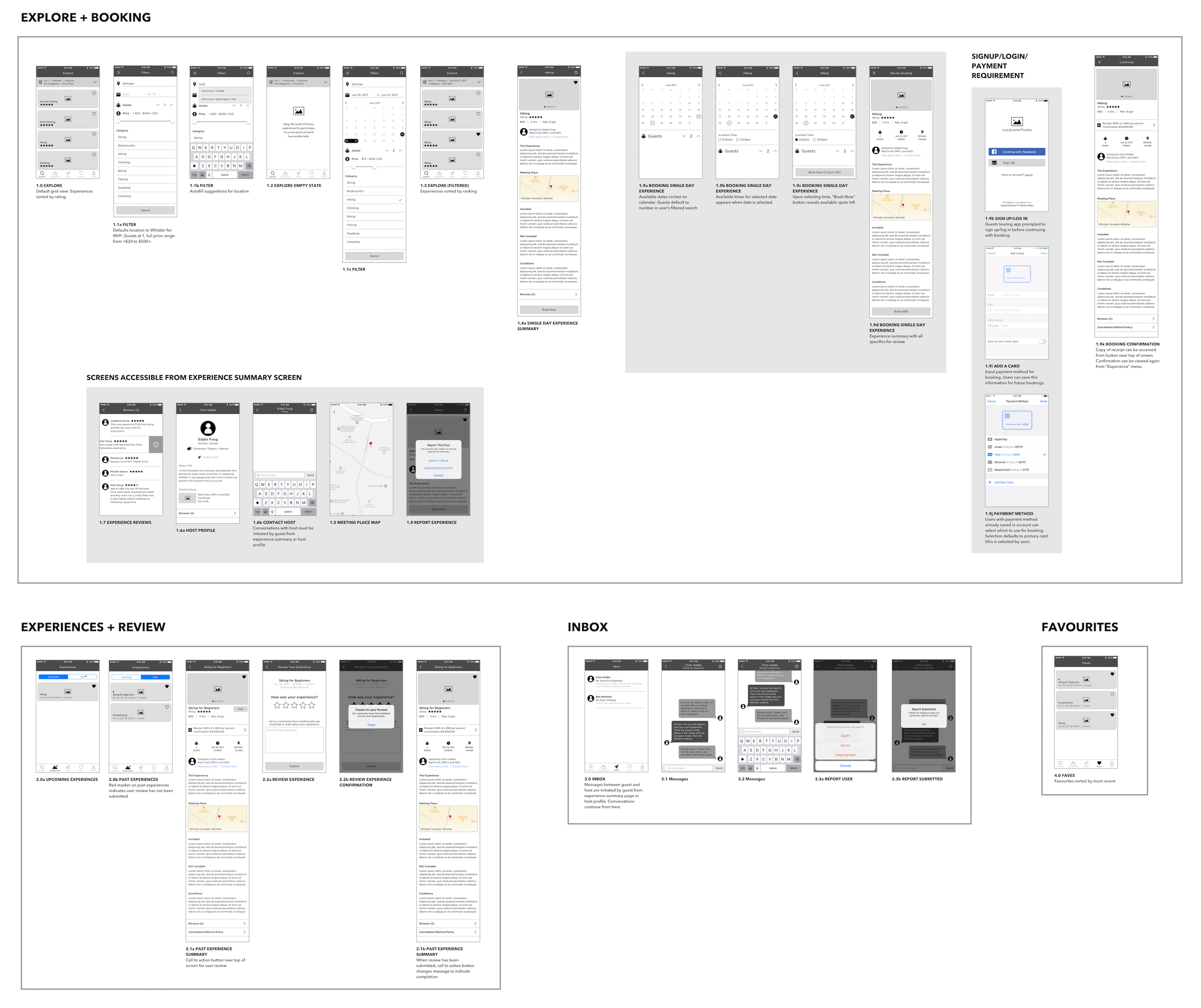 Greyscale UX flow for yervana mobile app