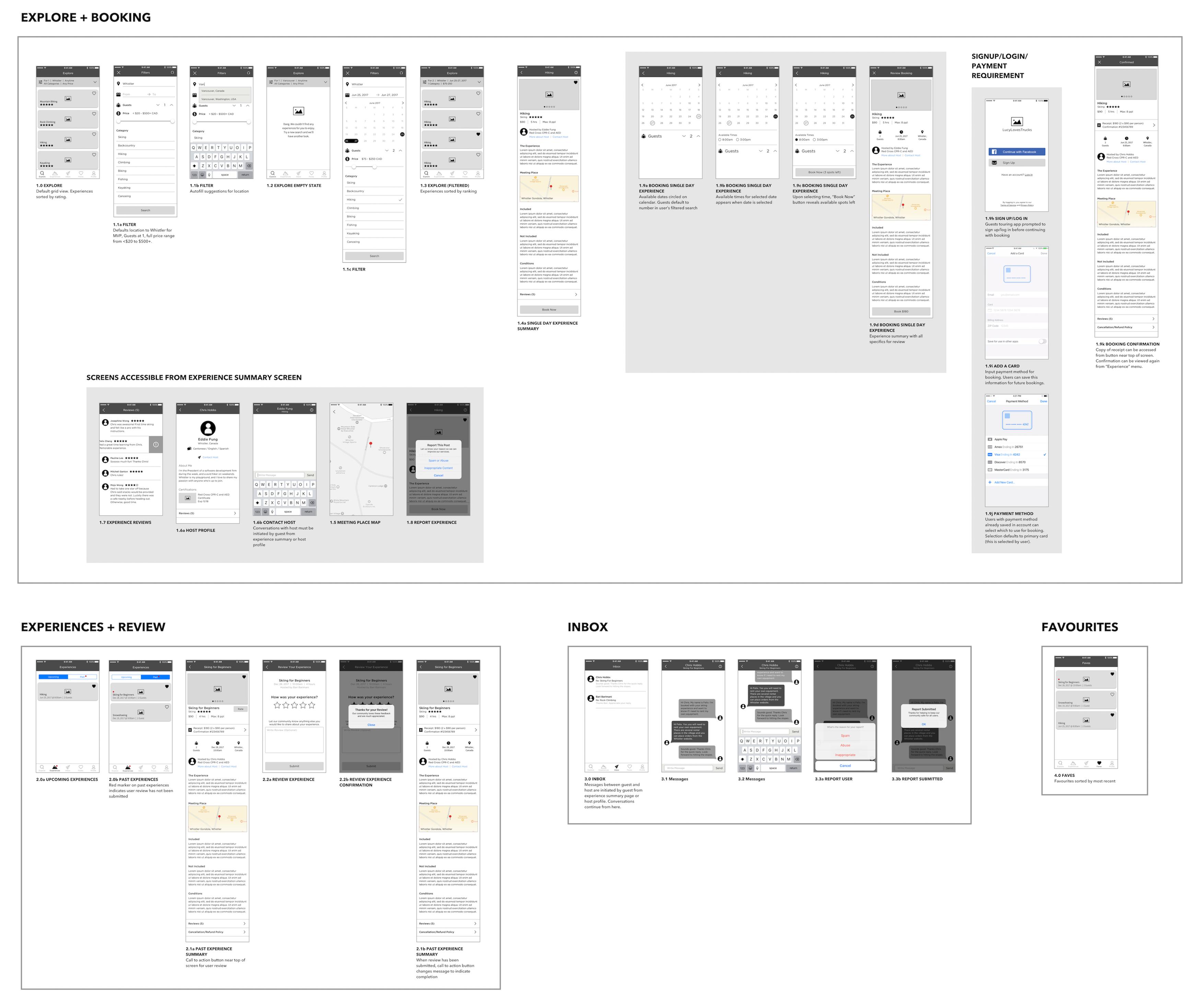 Greyscale UX flow for yervana mobile app