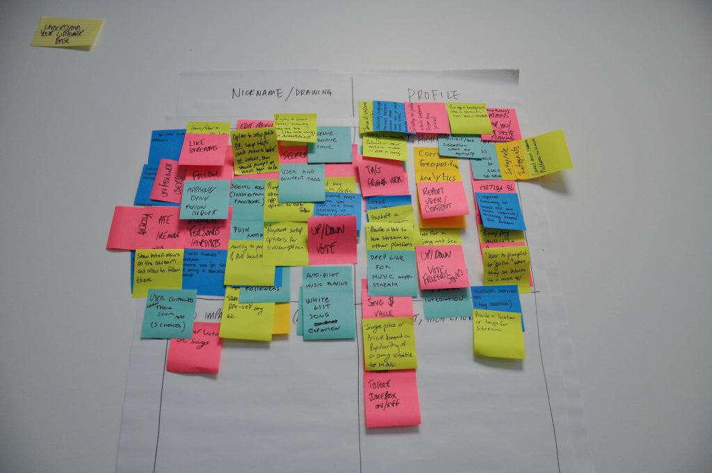 sticky notes on flip chart paper during a discovery session