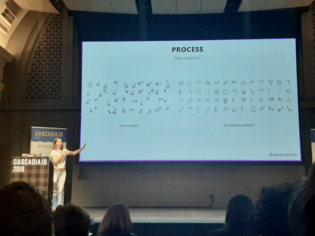 Charlie Gerard, a Google Dev Expert showcasing her 'Willy Shape Detector', a front-end machine learning model.