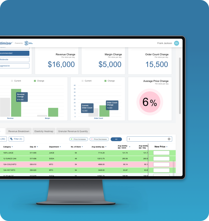 mockup showing revenue change on pricing solutions dashboard