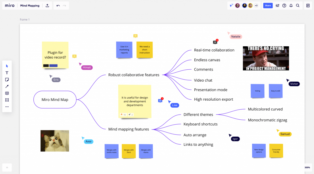 Mind map on a virtual whiteboard