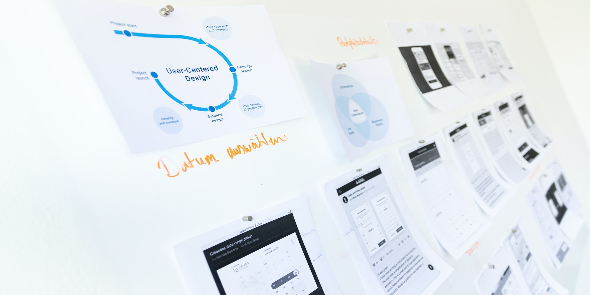 Miro whiteboard: TTT's go-to online collaboration tool