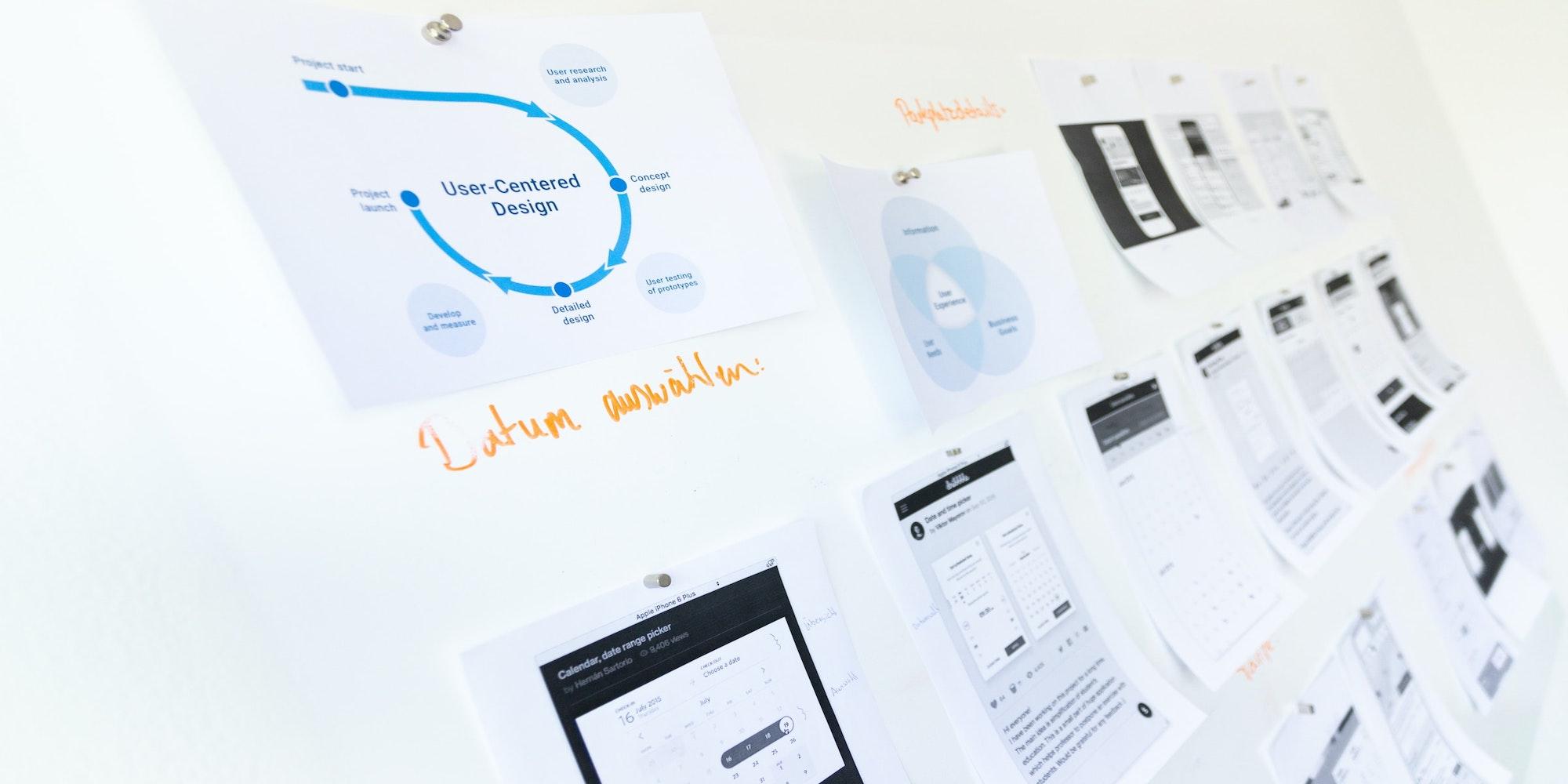 Miro whiteboard: TTT's go-to online collaboration tool